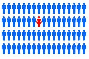 male dominated workplace